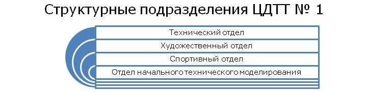 ctryktypa2